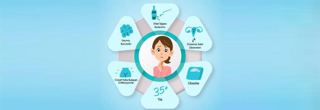 Tüp Bebek Tedavisini Olumsuz Etkileyen Faktörler